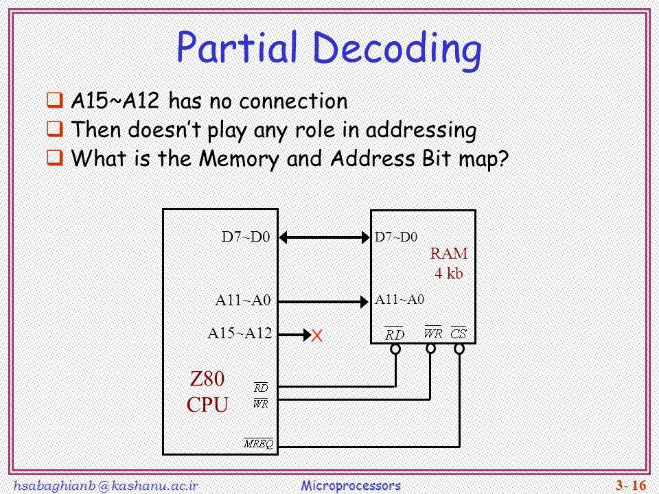 Partial Decoding A15~A12 has no connection