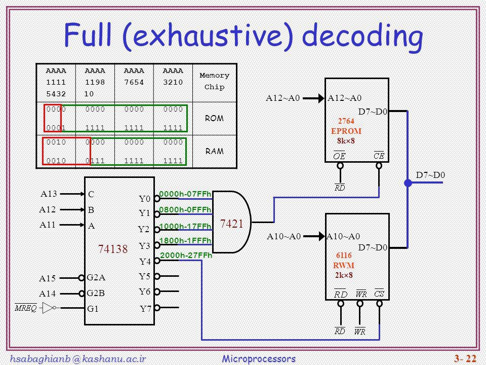 Full (exhaustive) decoding