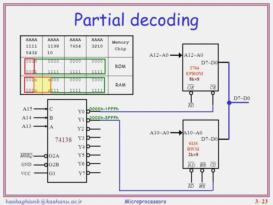 Partial decoding 74138 A12~A0 A12~A0 D7~D0 D7~D0 Y0 Y1 Y2 Y3 Y6 Y4 Y7