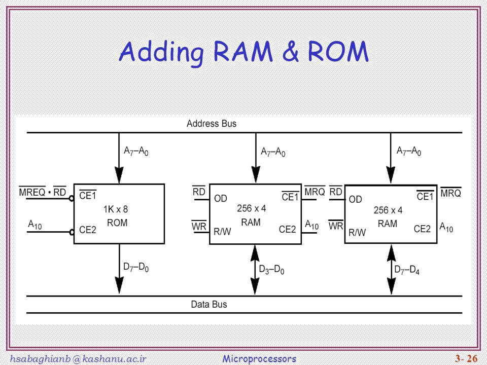 Adding RAM & ROM