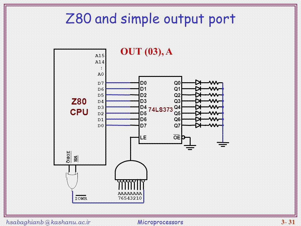 Z80 and simple output port
