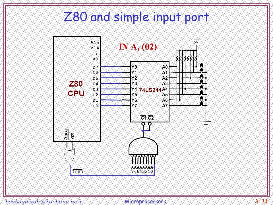 Z80 and simple input port IN A, (02) Z80 CPU 74LS244 A15 A14 : A0 D7