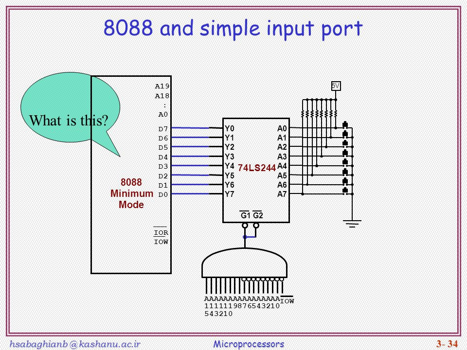 8088 and simple input port What is this 8088 Minimum Mode 74LS244 A 1