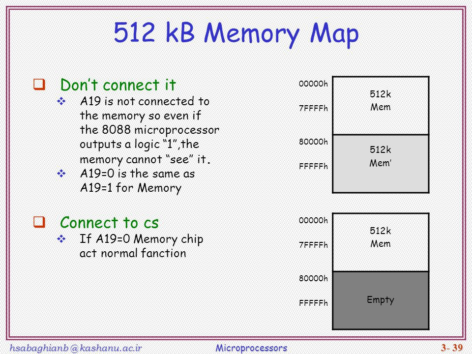 512 kB Memory Map Don't connect it Connect to cs