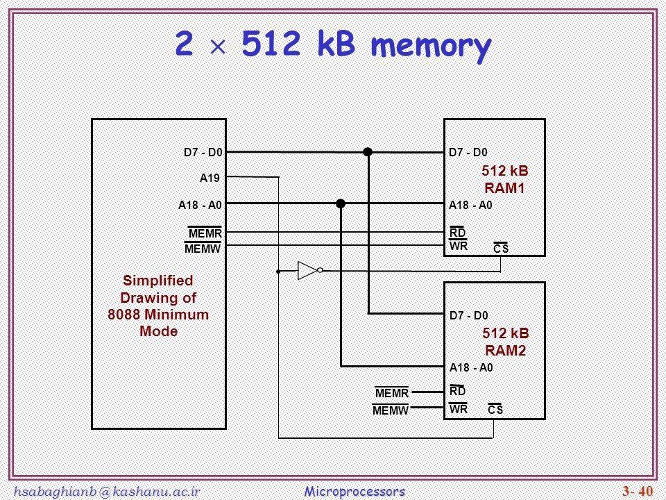 2  512 kB memory 512 kB RAM1 Simplified Drawing of 8088 Minimum Mode