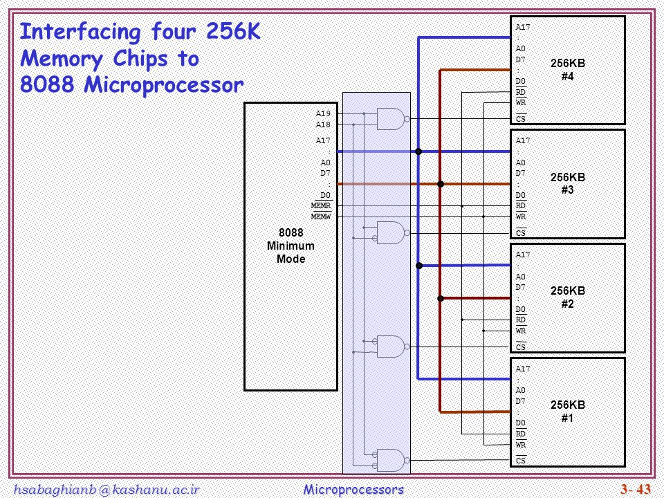 Interfacing four 256K Memory Chips to 8088 Microprocessor