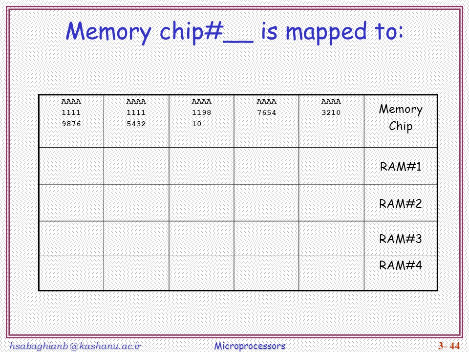 Memory chip#__ is mapped to: