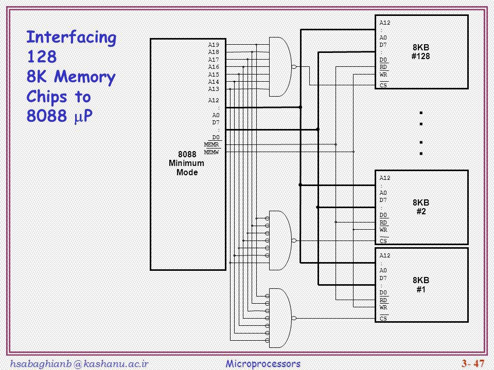 Interfacing 128 8K Memory Chips to 8088 P