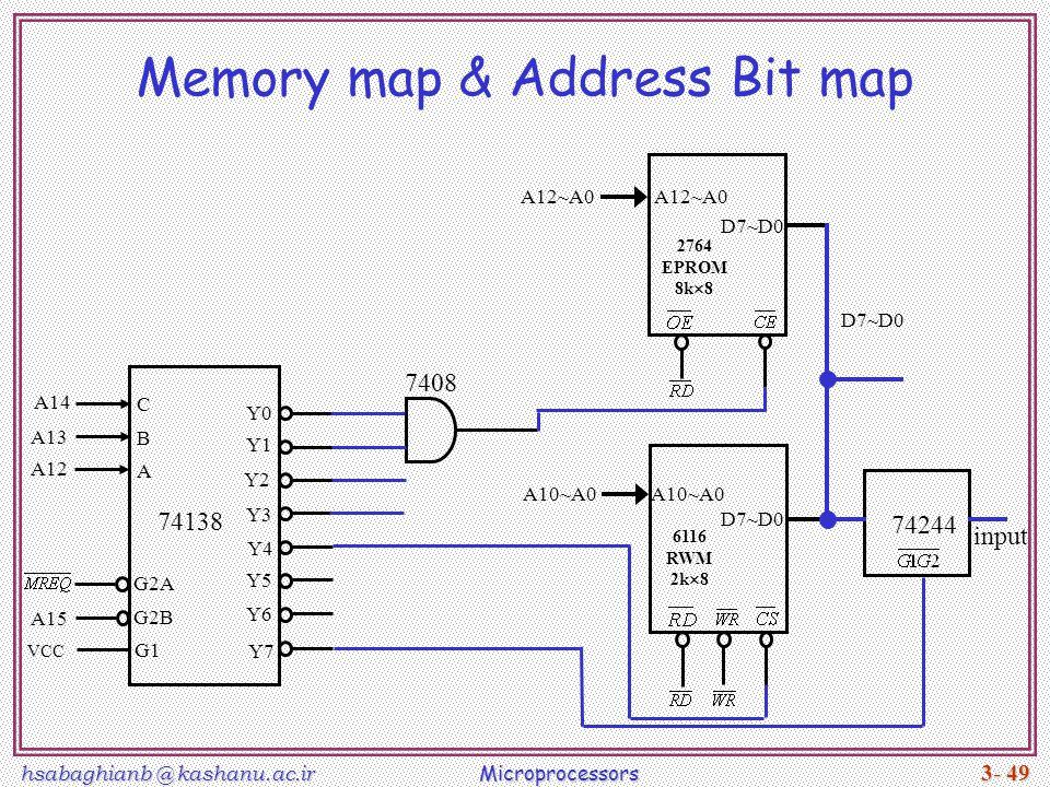 Memory map & Address Bit map