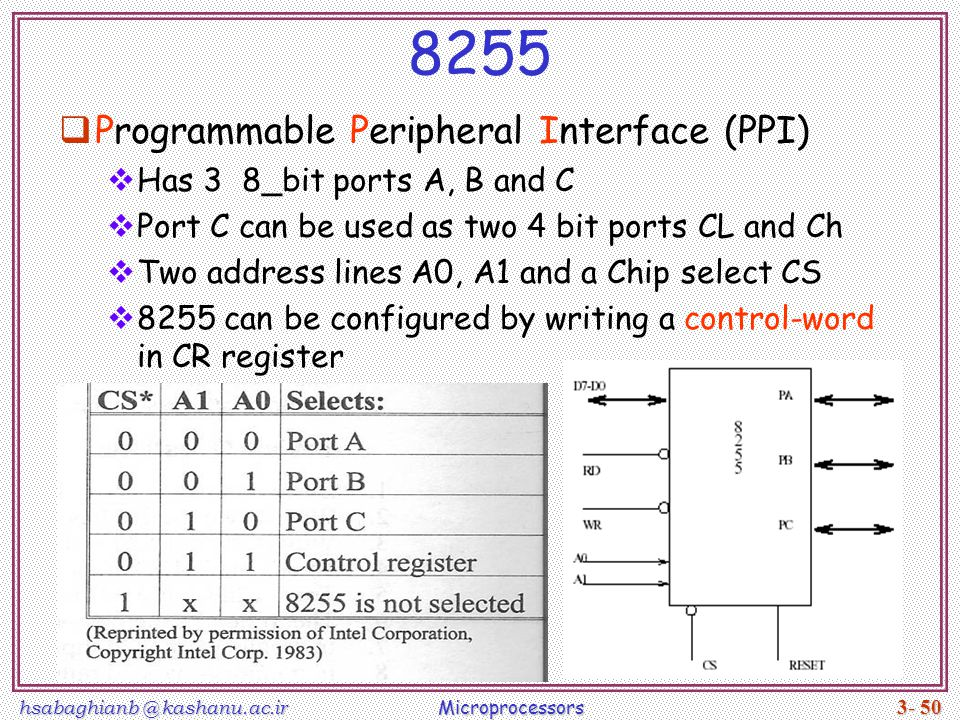 8255 Programmable Peripheral Interface (PPI)