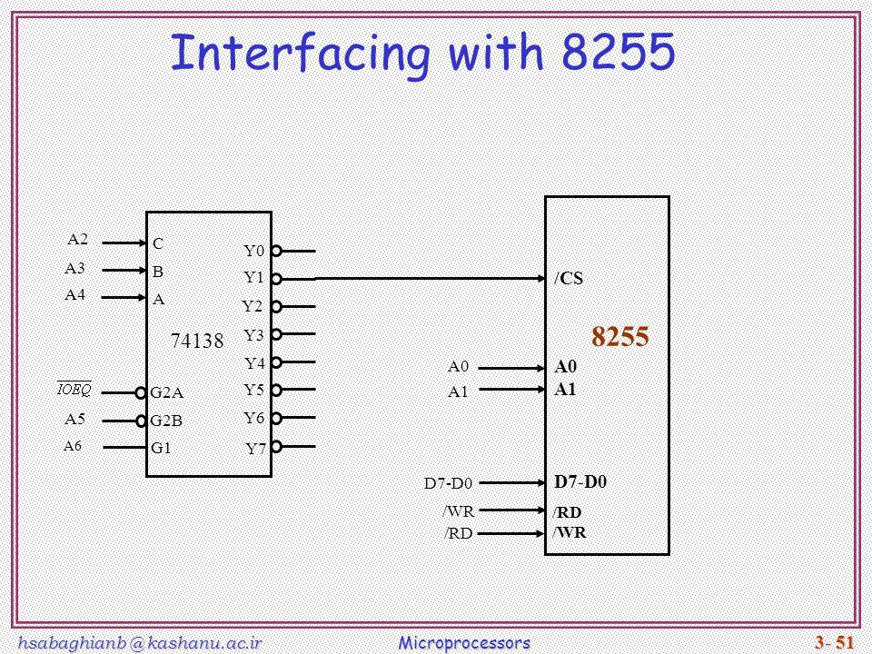 Interfacing with 8255 8255 74138 /CS A0 A1 D7-D0 A2 C Y0 A3 B Y1 A4 A