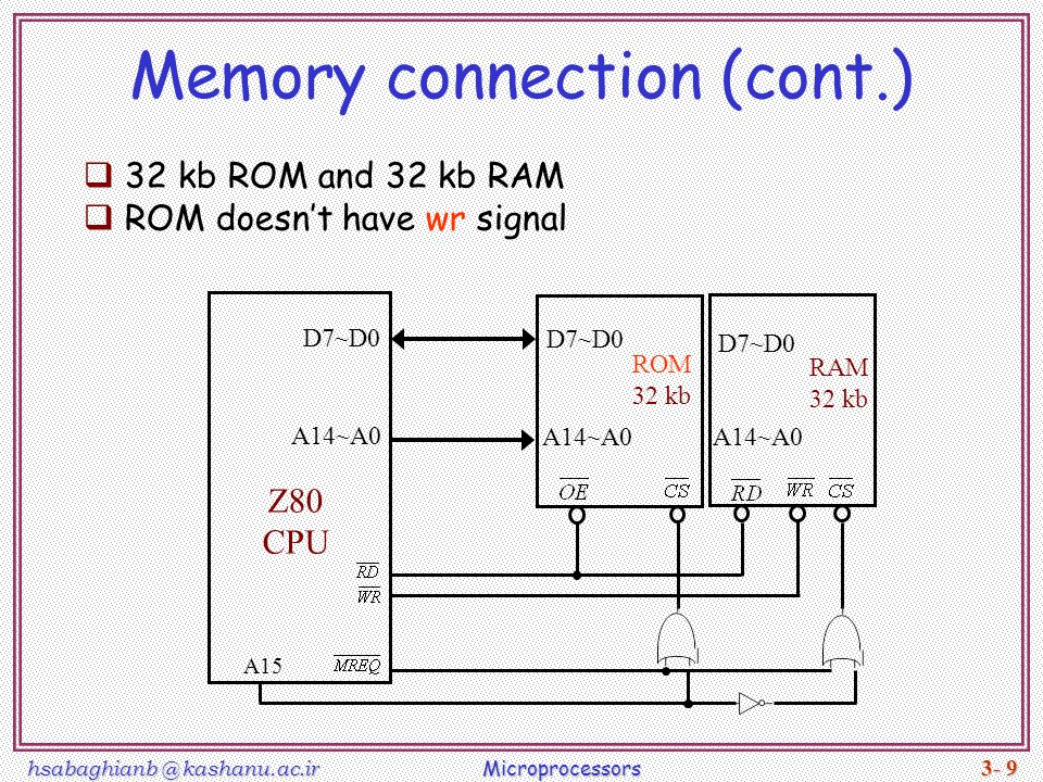 Memory connection (cont.)