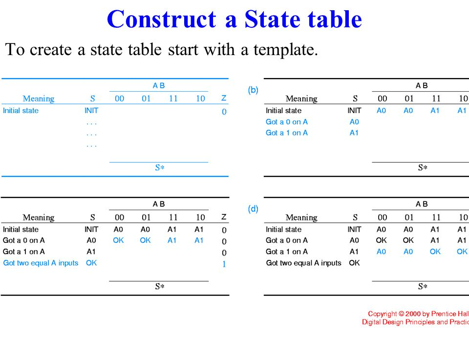 Construct a State table
