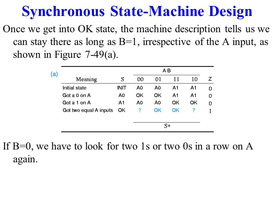 Synchronous State-Machine Design