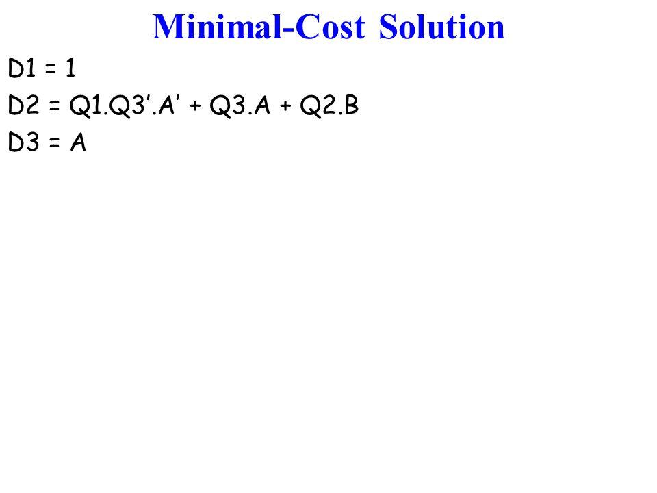 Minimal-Cost Solution