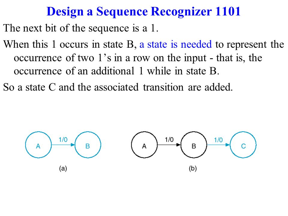 Design a Sequence Recognizer 1101