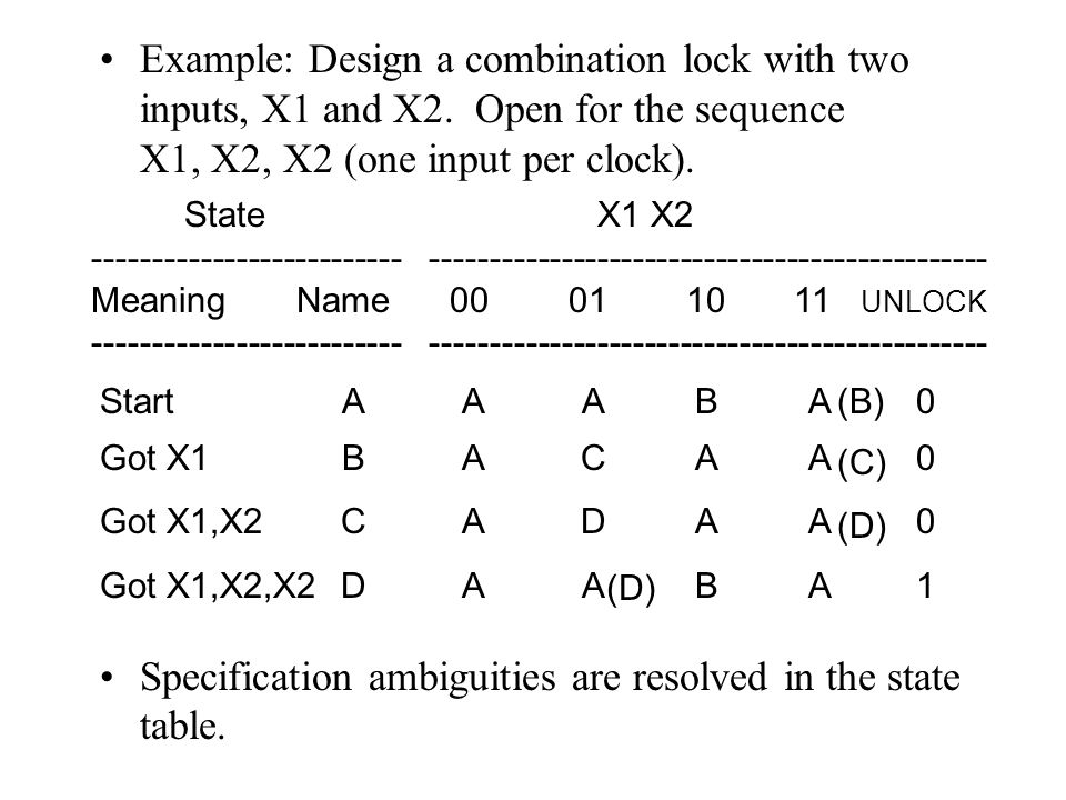 Specification ambiguities are resolved in the state table.
