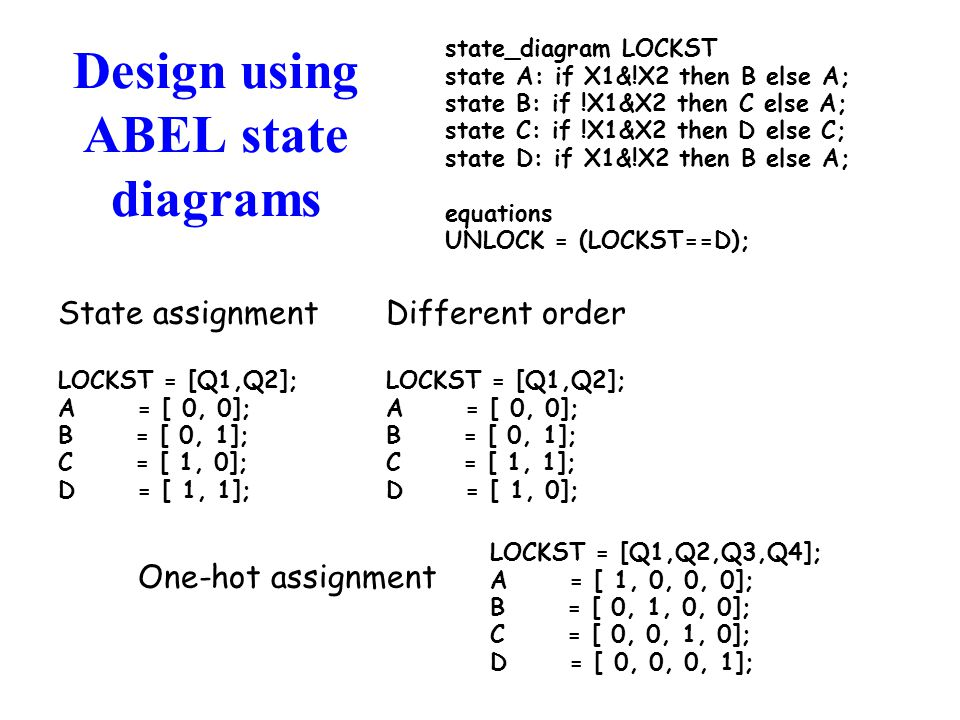 Design using ABEL state diagrams