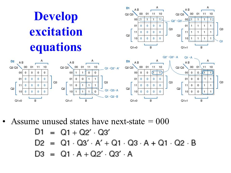 Develop excitation equations