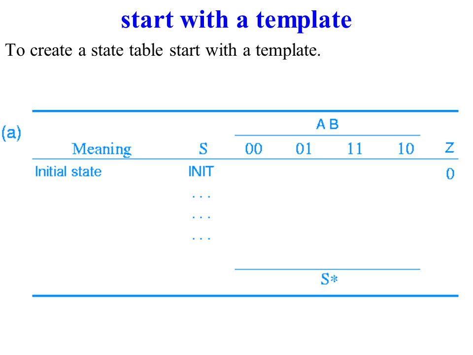 start with a template To create a state table start with a template.