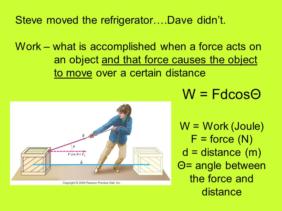 Θ= angle between the force and distance
