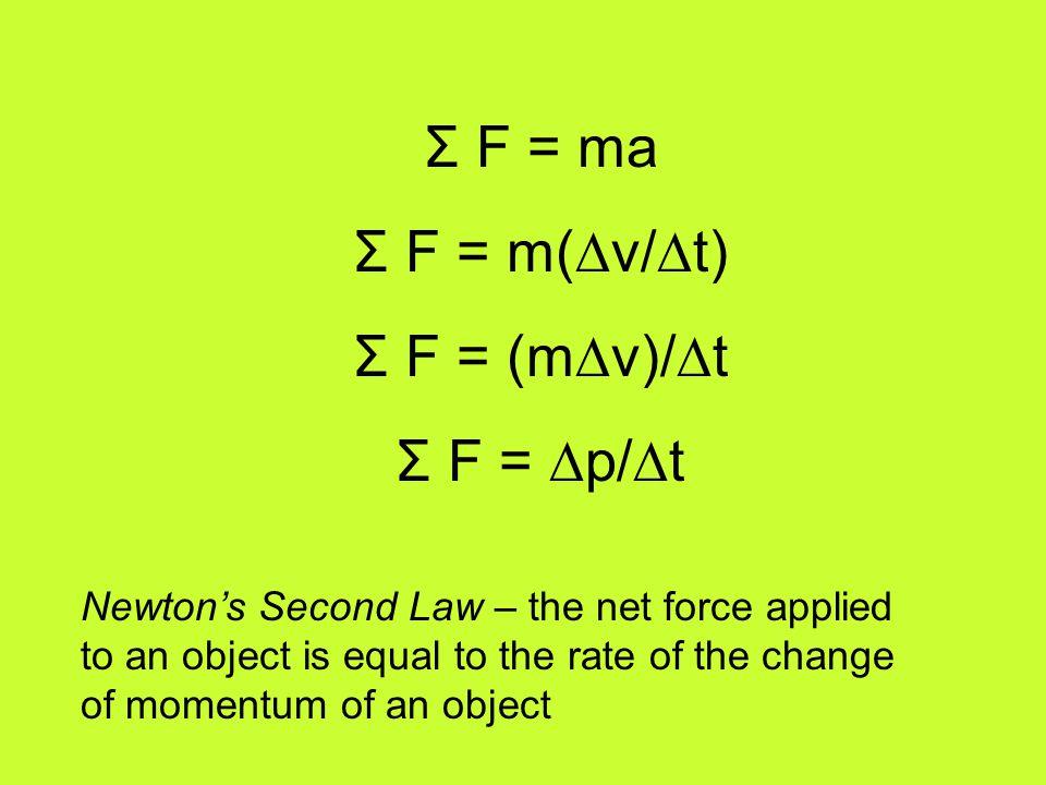 Σ F = ma Σ F = m(∆v/∆t) Σ F = (m∆v)/∆t Σ F = ∆p/∆t