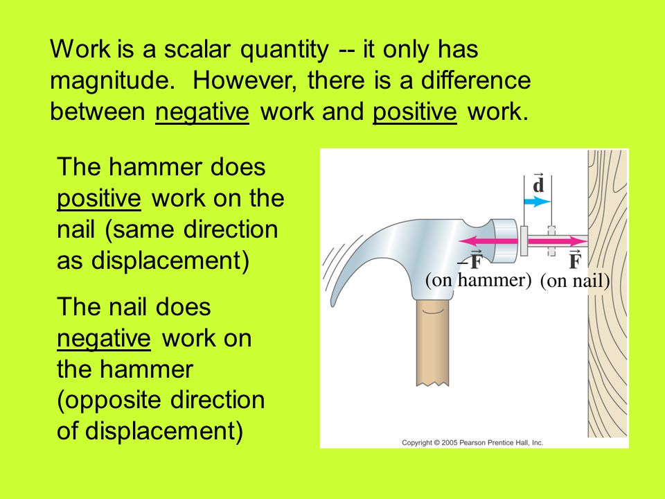 Work is a scalar quantity -- it only has magnitude