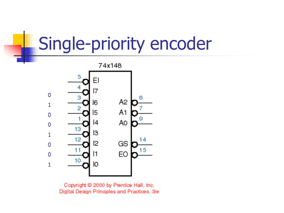 Single-priority encoder