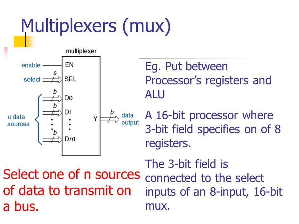 Multiplexers (mux) Eg. Put between Processor's registers and ALU. A 16-bit processor where 3-bit field specifies on of 8 registers.