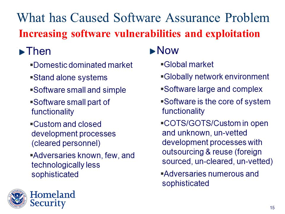 What has Caused Software Assurance Problem