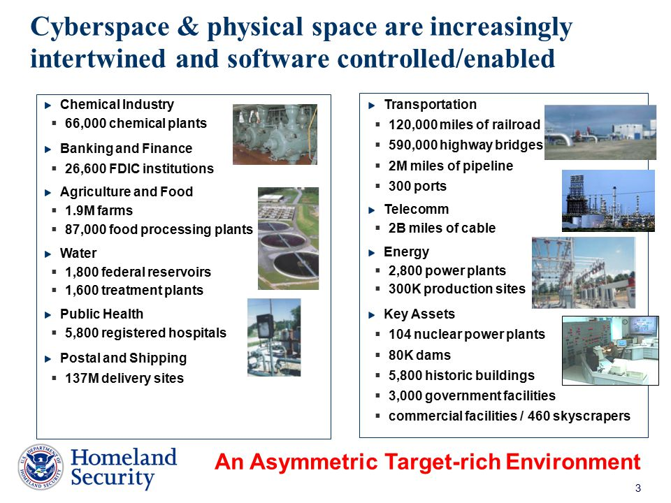 Cyberspace & physical space are increasingly intertwined and software controlled/enabled