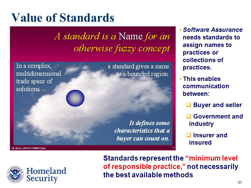 Value of Standards Software Assurance needs standards to assign names to practices or collections of practices.