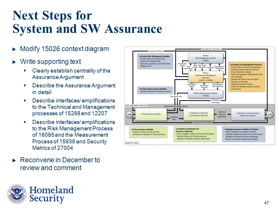 Next Steps for System and SW Assurance