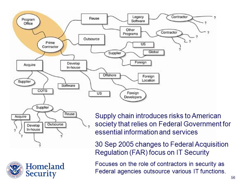 Supply chain introduces risks to American society that relies on Federal Government for essential information and services