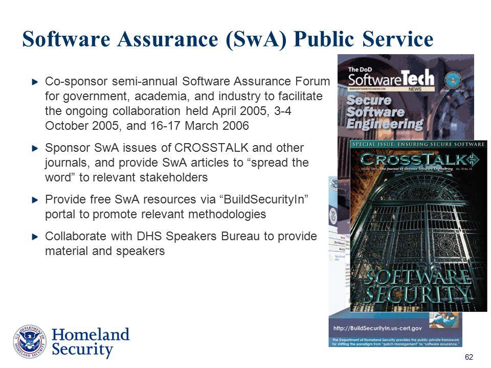 Software Assurance (SwA) Public Service