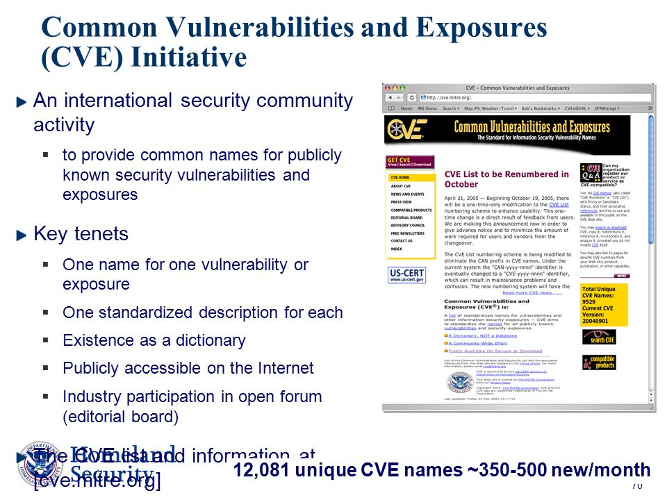 Common Vulnerabilities and Exposures (CVE) Initiative