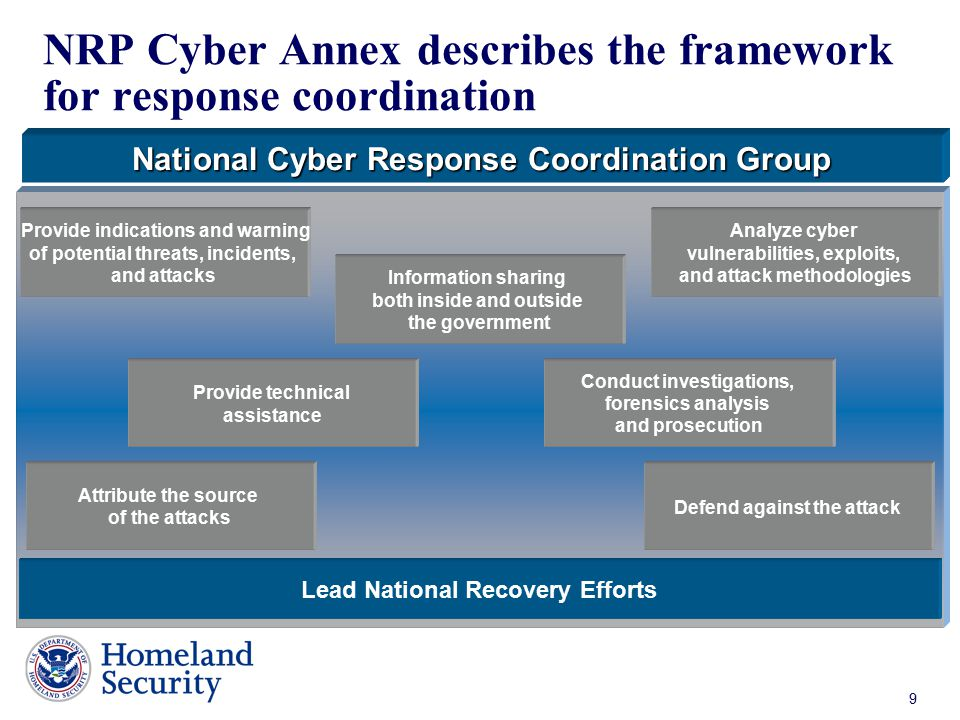 NRP Cyber Annex describes the framework for response coordination