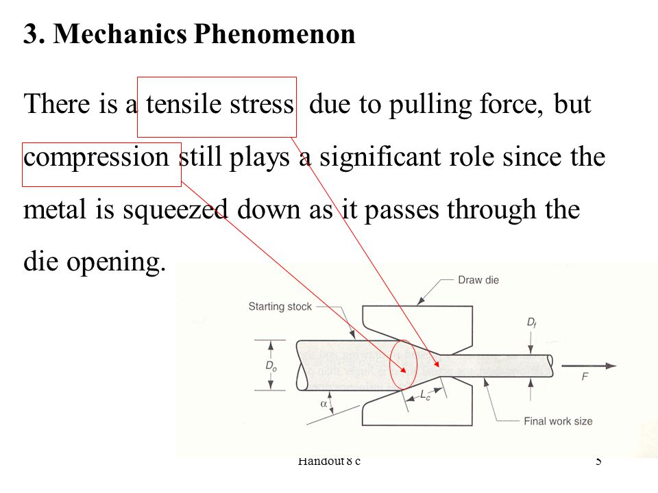 3. Mechanics Phenomenon