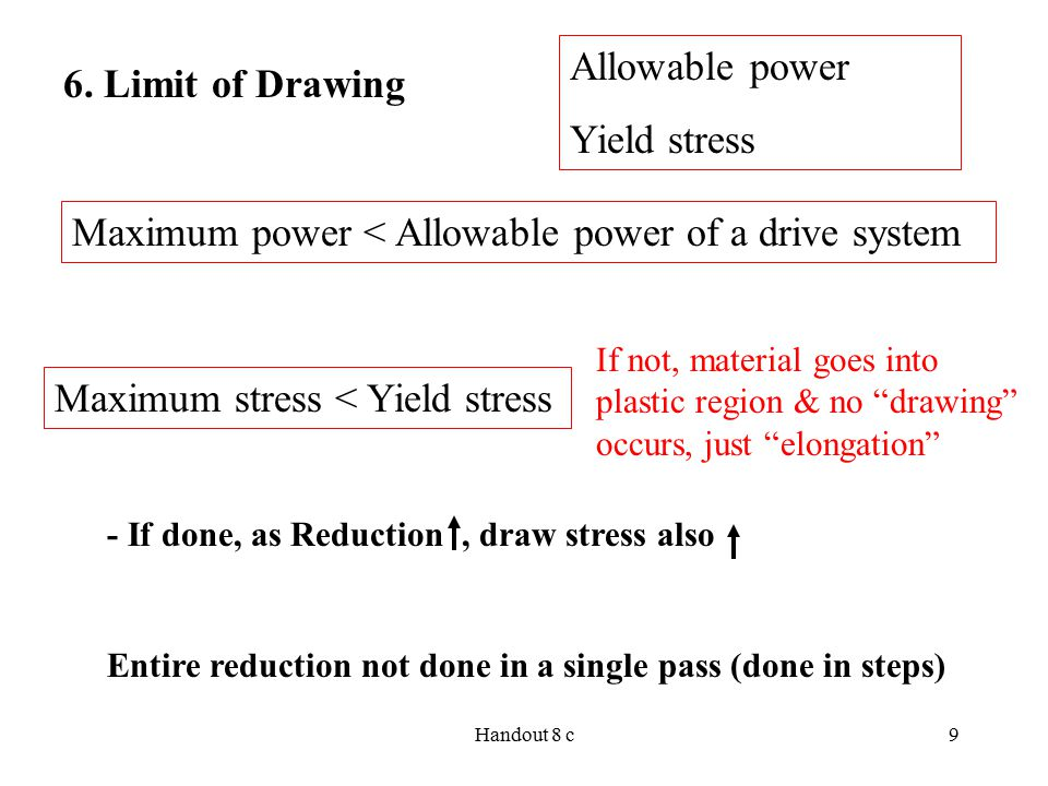 Maximum power < Allowable power of a drive system