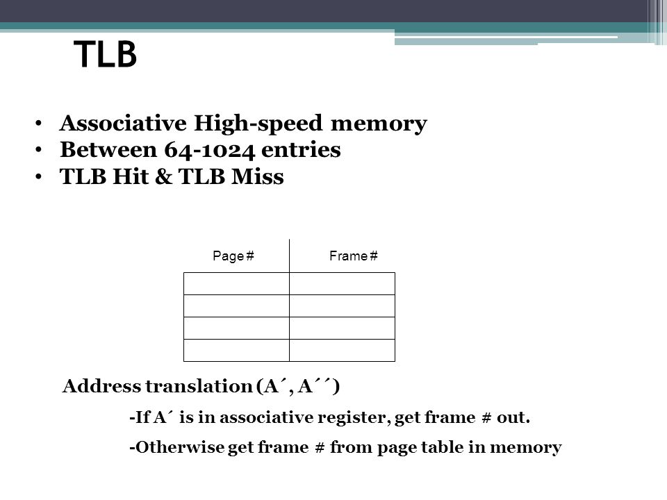 TLB Associative High-speed memory Between 64-1024 entries