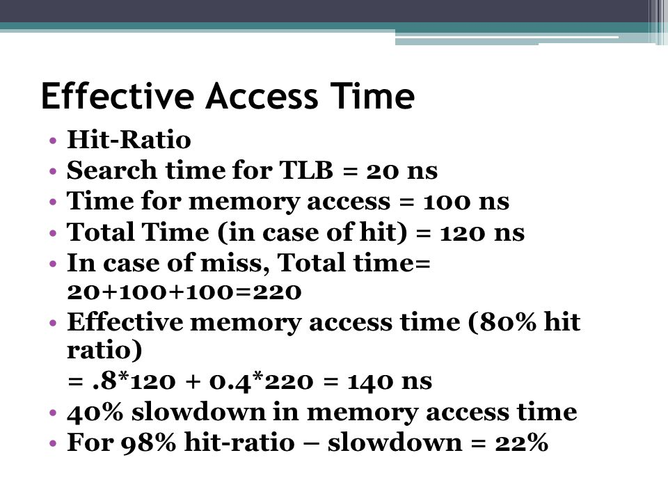 Effective Access Time Hit-Ratio Search time for TLB = 20 ns