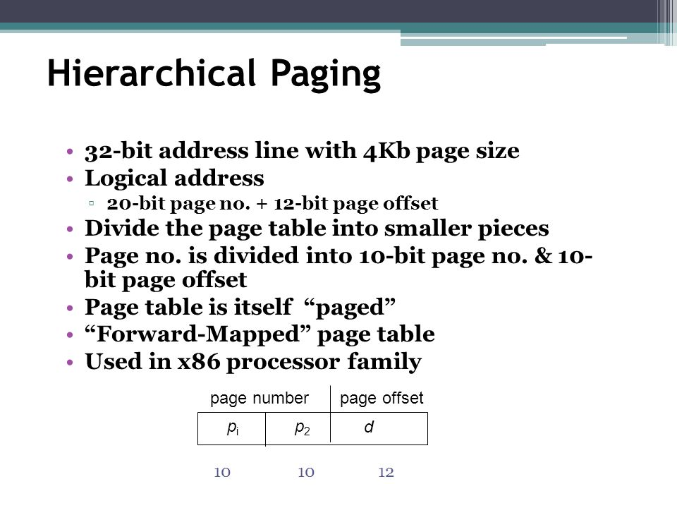 Hierarchical Paging 32-bit address line with 4Kb page size