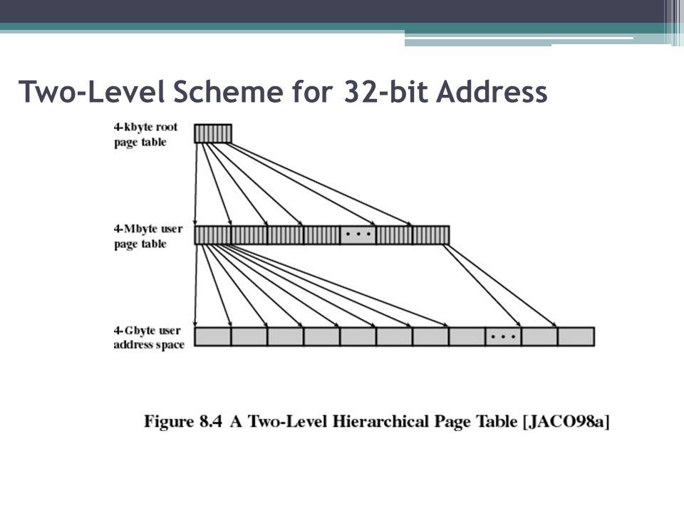 Two-Level Scheme for 32-bit Address
