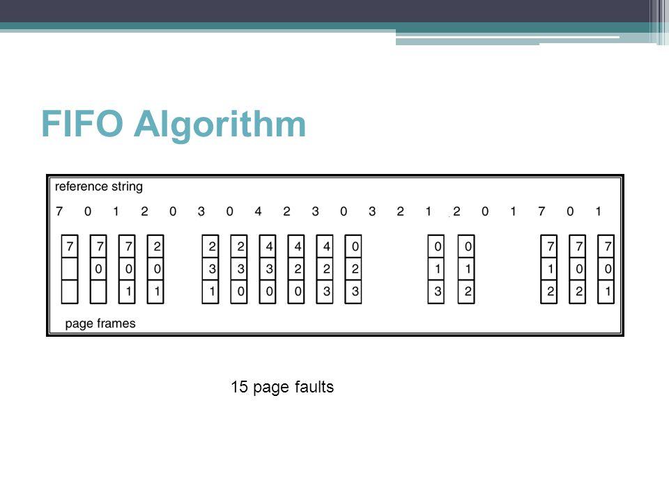 FIFO Algorithm 15 page faults
