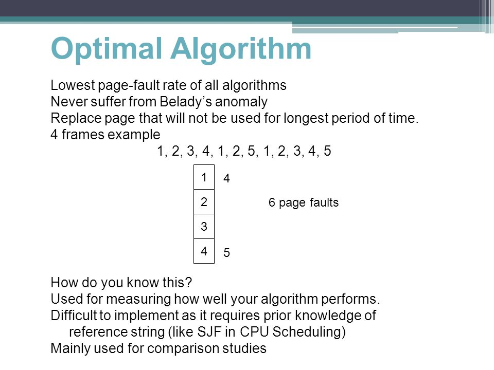 Optimal Algorithm Lowest page-fault rate of all algorithms