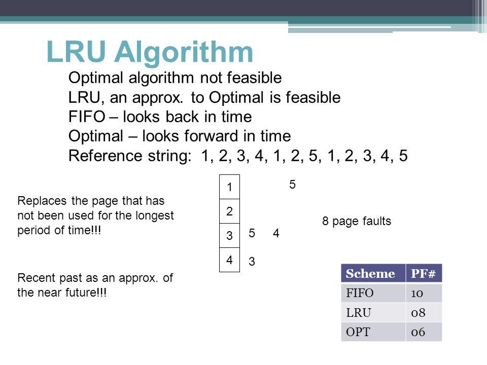 LRU Algorithm Optimal algorithm not feasible