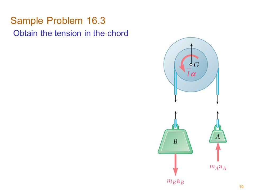 Sample Problem 16.3 Obtain the tension in the chord