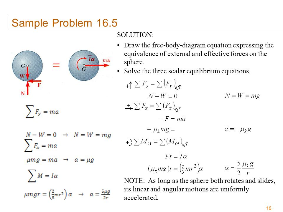 Sample Problem 16.5 SOLUTION:
