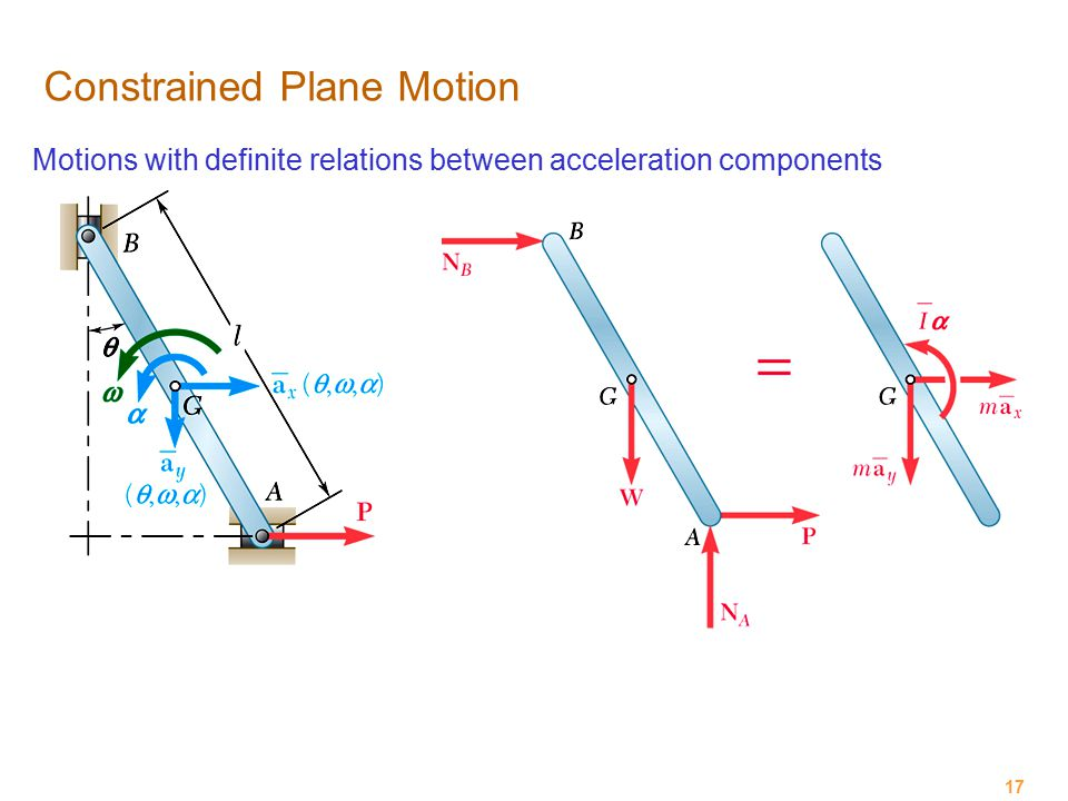 Constrained Plane Motion