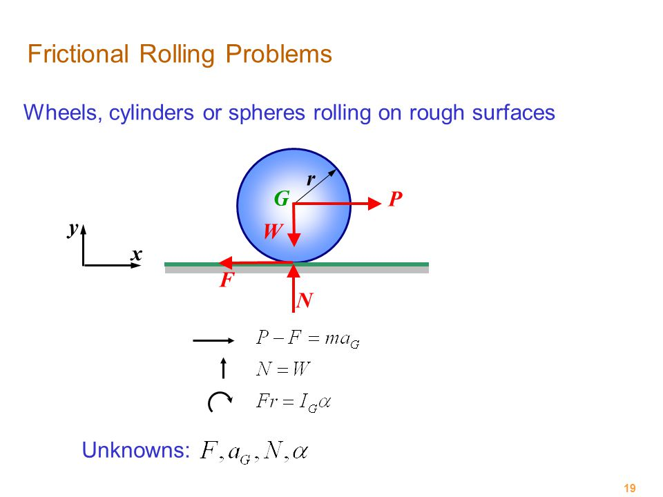 Frictional Rolling Problems
